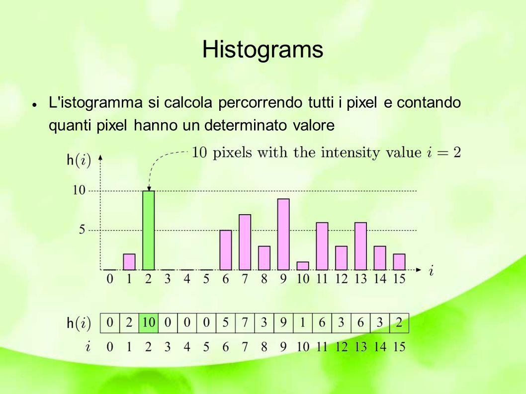 Image Histogram La somma dei valori dell istogramma (integrale) è NxM ( = numero di pixel dell immagine) Semplice da calcolare per immagini uint8 Per immagini in con bit depth 16 o superiore si ricorre al binning