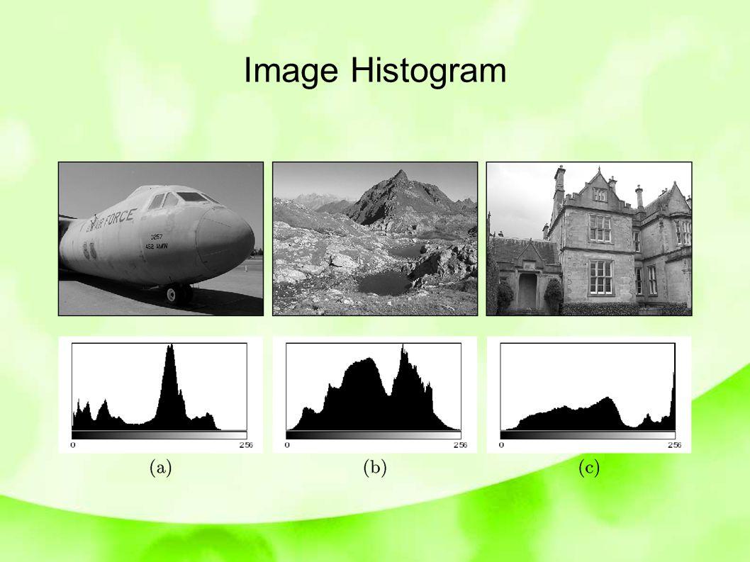 Imagine Histogram Contrasto Range effettivamente usato dei valori di un immagine Differenza tra valore massimo e valore minimo dell intensità