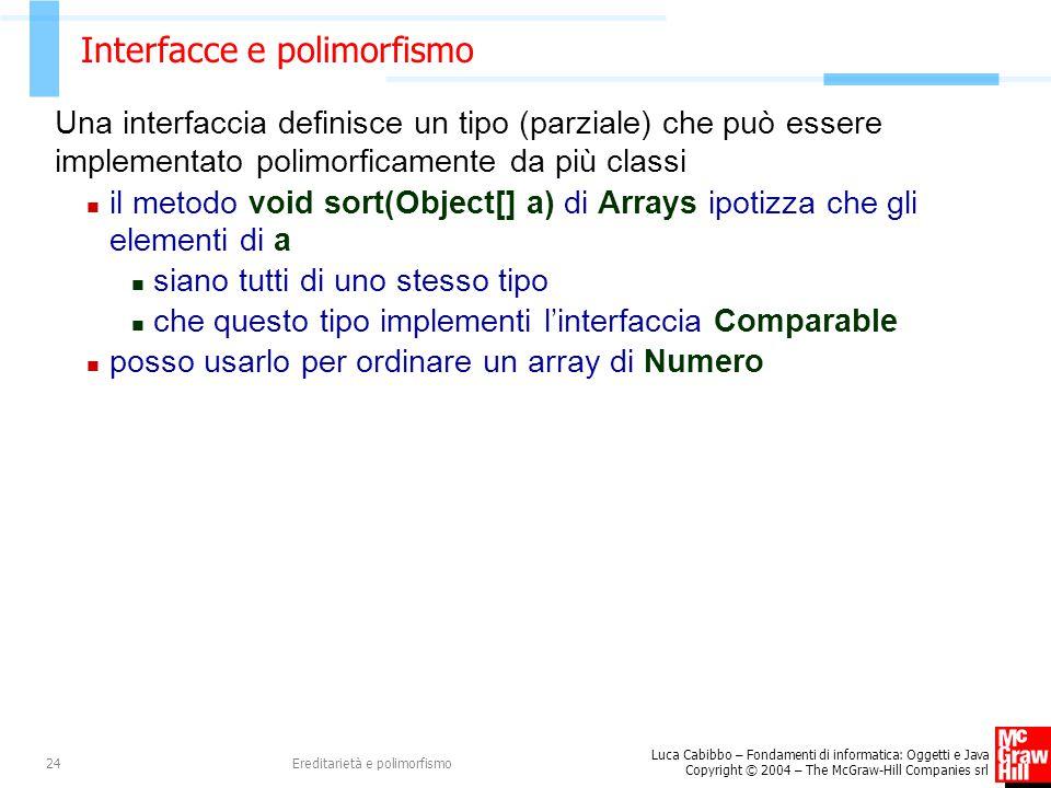 Luca Cabibbo – Fondamenti di informatica: Oggetti e Java Copyright © 2004 – The McGraw-Hill Companies srl Ereditarietà e polimorfismo25 Interfacce e implementazione di interfacce int compareTo(Object o) «interfaccia» Comparable implementa valore : int «costruttore» Numero(int v) «operazioni» int getValore() void setValore(int v) int compareTo(Numero o) int compareTo(Object o) Numero
