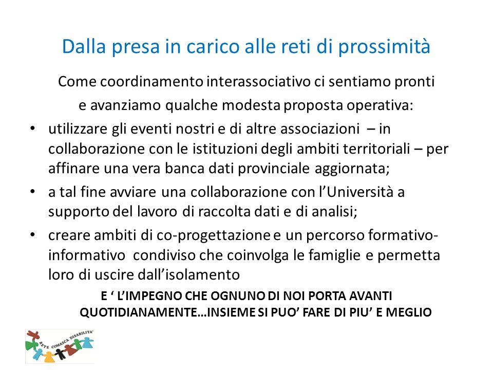Rete Comasca Disabilità GRAZIE.Via Castellini, 19 – 22100 Como; cell.