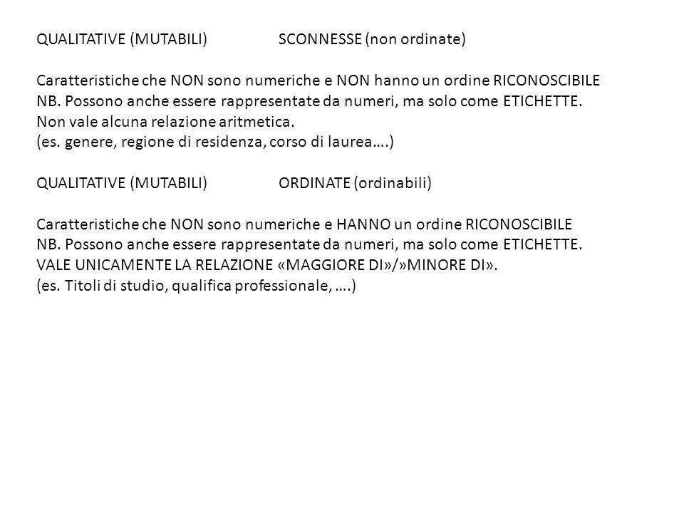 QUANTITATIVE DISCRETE (solo numeri interi) Caratteristiche RAPPRESENTATE DA NUMERI INTERI.