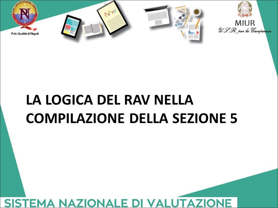 LE FUNZIONI DEL RAV AL RAV È SOTTESA UNA STRUTTURA LOGICA ARTICOLABILE IN FUNZIONI:  FUNZIONE ANALITICA: 1.