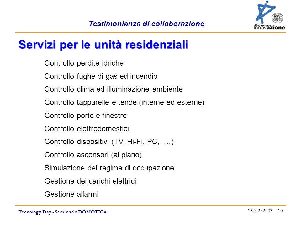 Testimonianza di collaborazione Tecnology Day - Seminario DOMOTICA 13/02/2003 11 Schema modulo di controllo locale