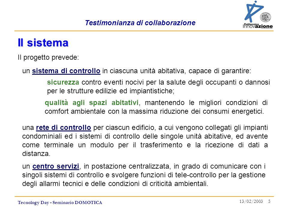 Testimonianza di collaborazione Tecnology Day - Seminario DOMOTICA 13/02/2003 6 Schema di installazione