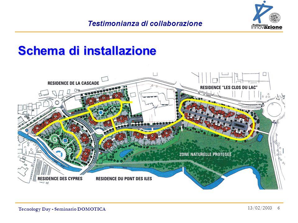 Testimonianza di collaborazione Tecnology Day - Seminario DOMOTICA 13/02/2003 7 Dorsale principale Dorsale di Lotto Reti locali