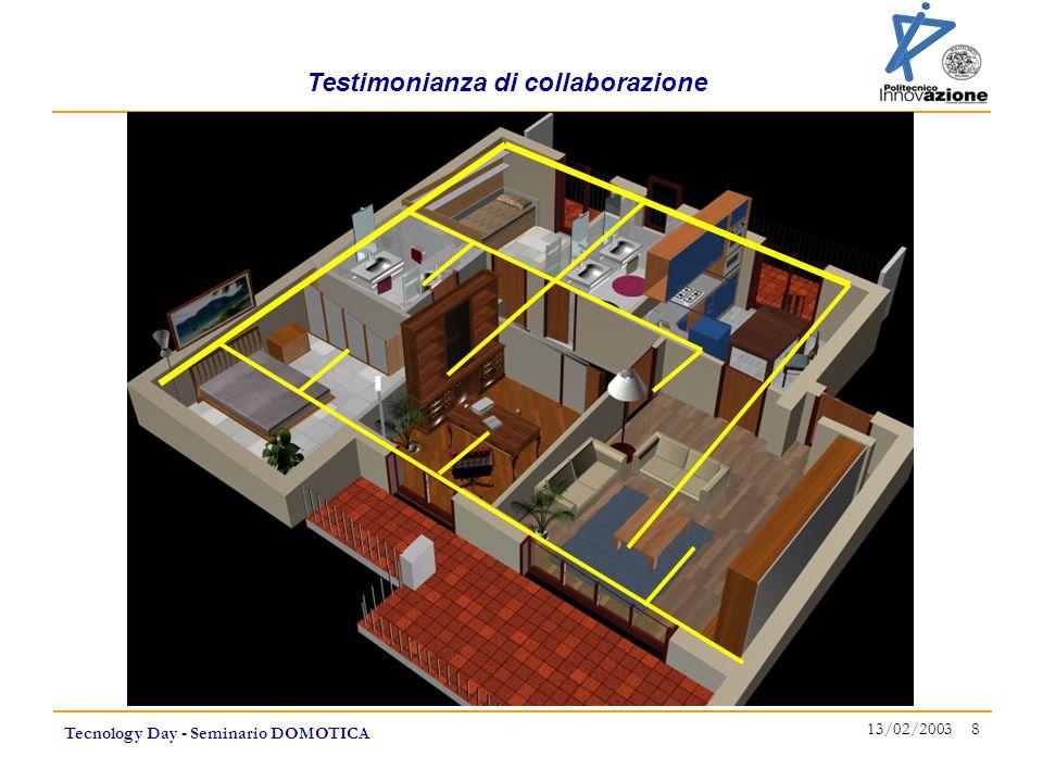 Testimonianza di collaborazione Tecnology Day - Seminario DOMOTICA 13/02/2003 9 intranet / internet