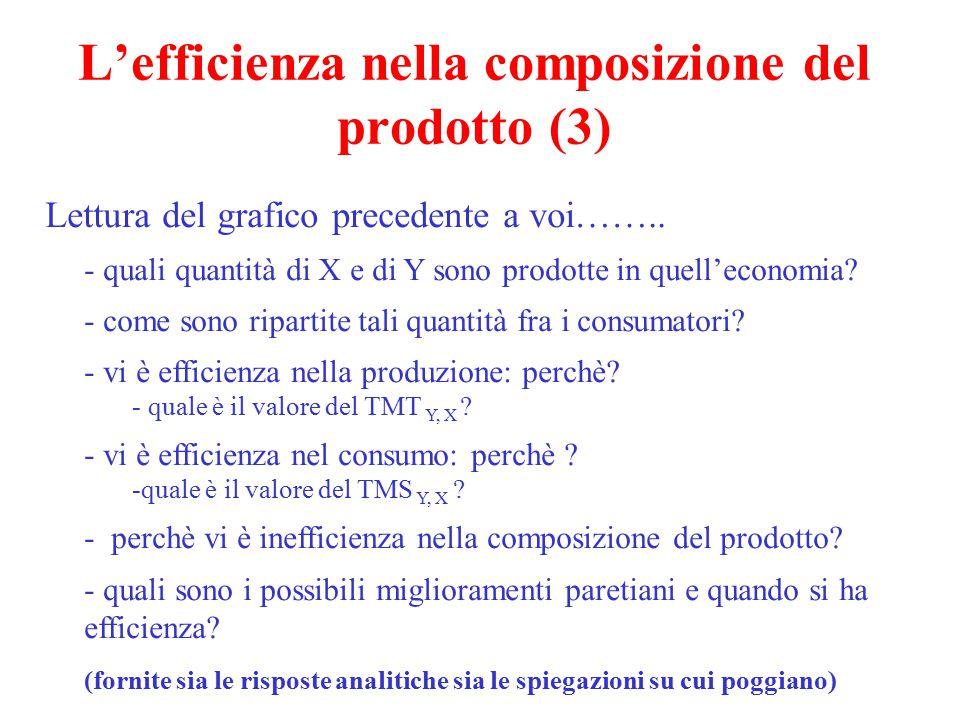 L'efficienza nella composizione del prodotto (4) Noi solo una domanda: - perché i movimenti lungo la frontiera danneggiavano alcuni soggetti nella prospettiva dell'efficienza nella produzione, mentre possono essere miglioramenti paretiani nella prospettiva dell'efficienza nella composizione del prodotto.