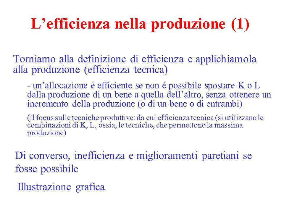 L'efficienza nella produzione (2) La nozione di frontiera della produzione (FP) - perchè è concava (verso l'origine).