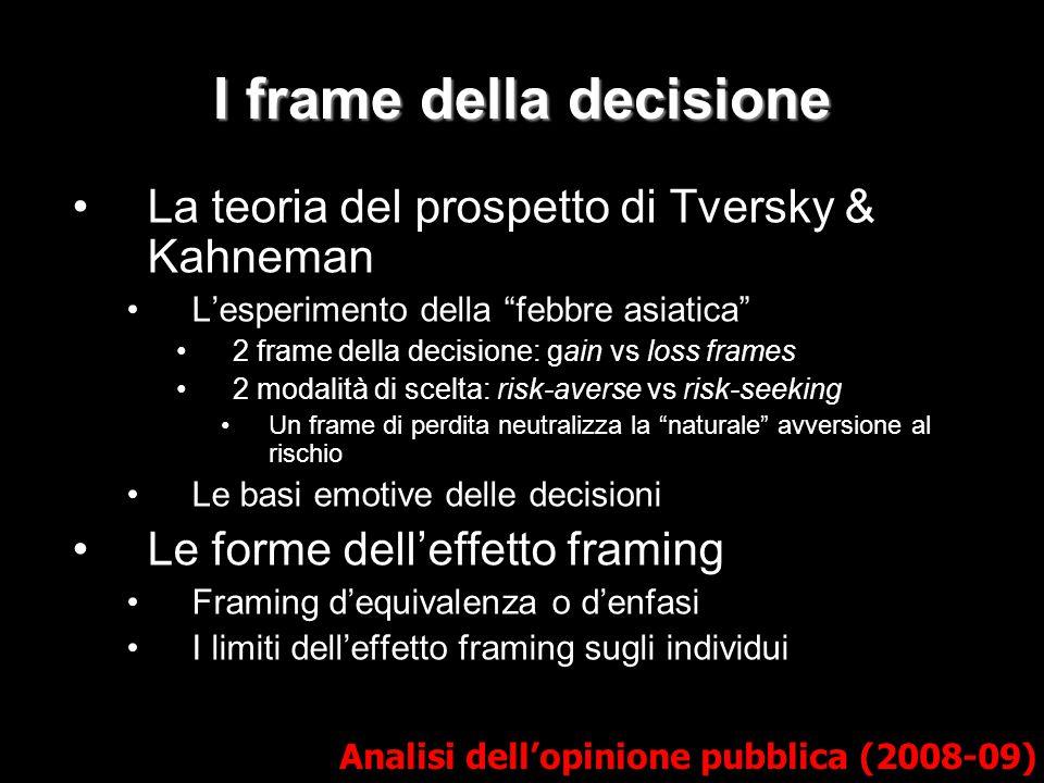 I frame della politica Framing e politica deliberativa Entman e il framing a cascata Lakoff e il framing strategico sui valori Framing e spin doctoring Framing e manipolazione.