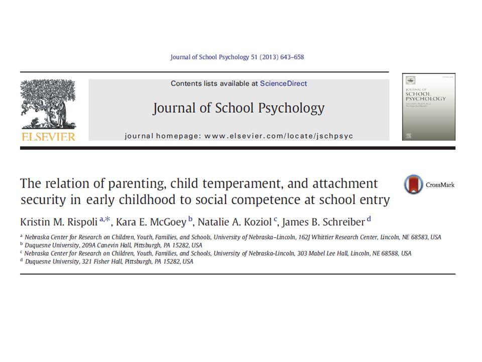 Temperamento e disturbi mentali: ADHD Emozionalità negativa >> fattore predittivo per: -problemi di internalizzazione ed esternalizzazione, -disordini dell'umore, -problemi di condotta, -difficoltà dell'attenzione, -deficit nelle abilità sociali (Denham et al., 2002; Saudino, 2005) Responsività dei genitori (fattore di rischio o di protezione) >> Espressioni dell'emozionalità negativa (Saudino, 2005; Kochanska et al., 2008)