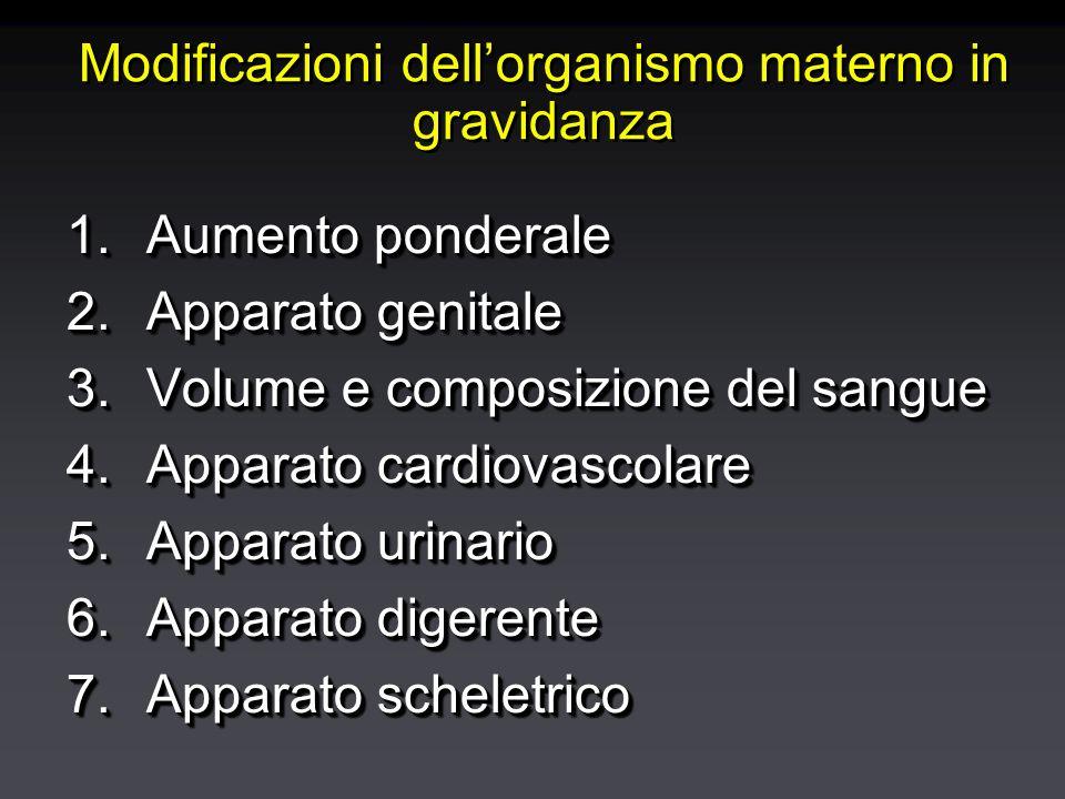 Incremento ponderale in gravidanza settimane grasso liquidi extra sangue mammelle utero placenta feto