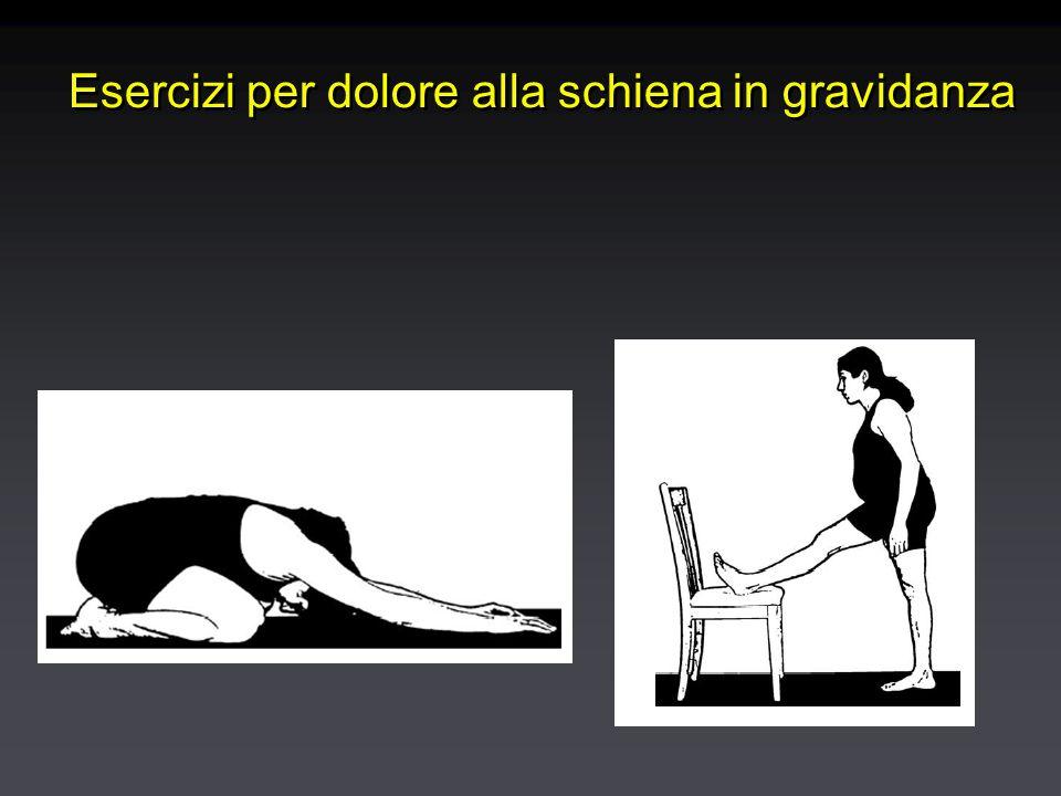Esercizio fisico in gravidanza (1) Le gravide in buone condizioni di esercizio prima della gravidanza hanno una diminuita frequenza di lombalgiaLe gravide in buone condizioni di esercizio prima della gravidanza hanno una diminuita frequenza di lombalgia In gravidanza, una attività sportiva di tipo agonistico è controindicataIn gravidanza, una attività sportiva di tipo agonistico è controindicata Tra tutte le forme di esercizio fisico, il nuoto è probabilmente la più impegnativaTra tutte le forme di esercizio fisico, il nuoto è probabilmente la più impegnativa Le gravide in buone condizioni di esercizio prima della gravidanza hanno una diminuita frequenza di lombalgiaLe gravide in buone condizioni di esercizio prima della gravidanza hanno una diminuita frequenza di lombalgia In gravidanza, una attività sportiva di tipo agonistico è controindicataIn gravidanza, una attività sportiva di tipo agonistico è controindicata Tra tutte le forme di esercizio fisico, il nuoto è probabilmente la più impegnativaTra tutte le forme di esercizio fisico, il nuoto è probabilmente la più impegnativa