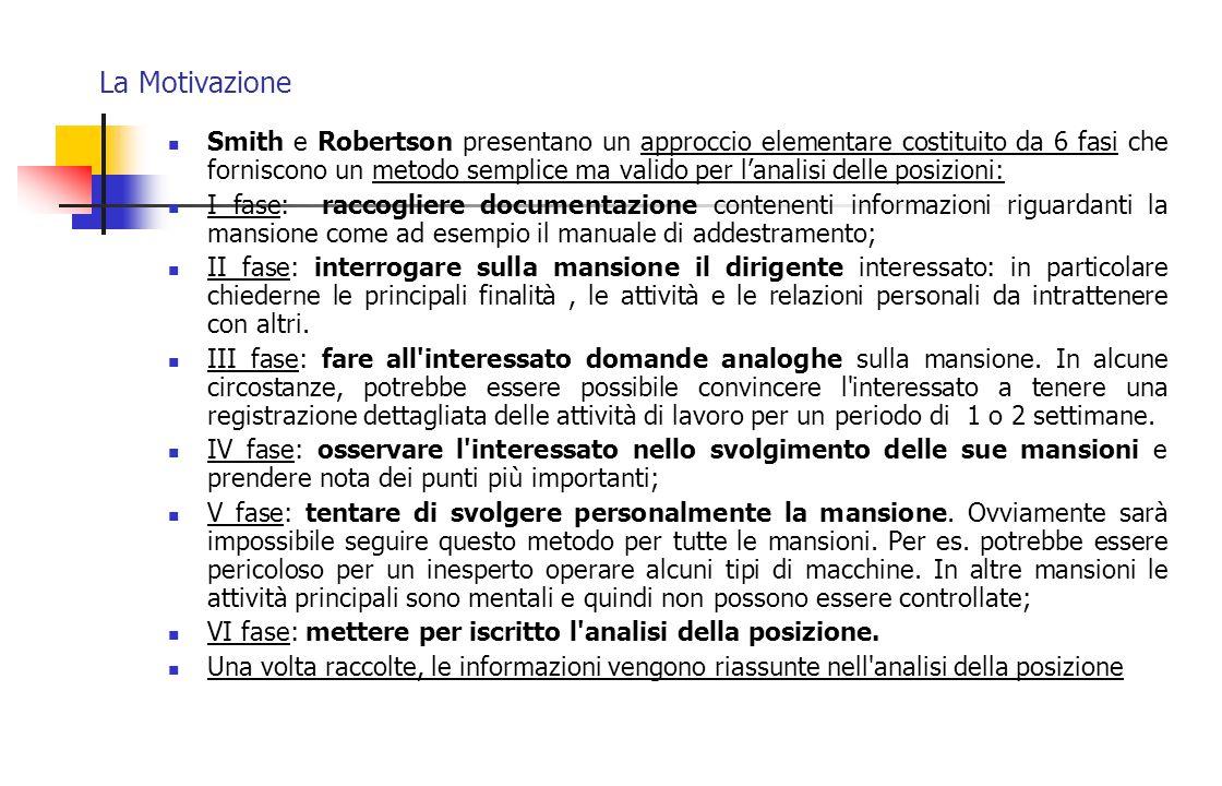 La Motivazione L analisi della posizione, in generale, dovrebbe contenere i seguenti elementi: 1.