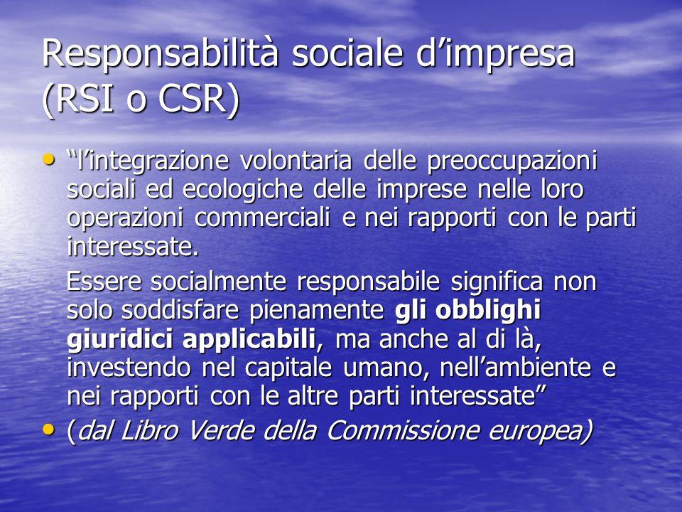 Responsabilità sociale e rendicontazione Accountability Accountability Rend.