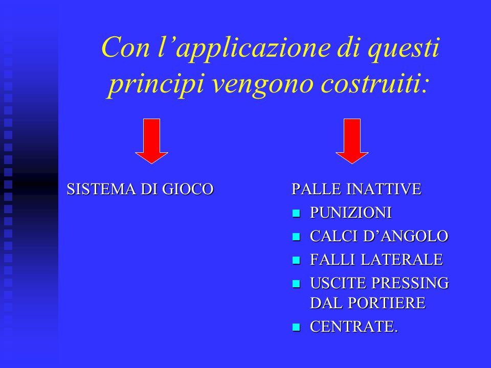 SISTEMA DI GIOCO DEFINIZIONE. EQUILIBRATO RAZIONALE ELASTICO MODULI DI GIOCO 4-03-12-2.
