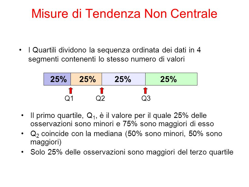 Box Plot Mediana (Q2) X massimo X minimo Q1Q3 25% 25% 12 30 45 57 70 Differenza Interquartile 57 – 30 = 27 OUTLIERS: Q1 - 1,5 * Differenza interquartile Q3 + 1,5 * Differenza interquartile