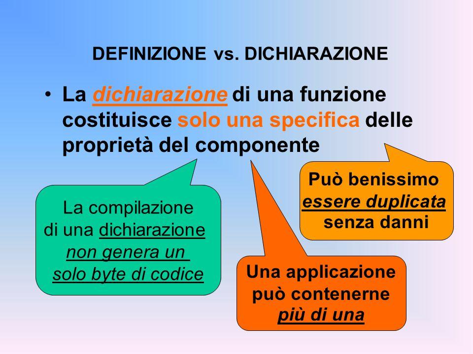 La definizione è molto più di una dichiarazione –definizione = dichiarazione + corpo DEFINIZIONE vs.