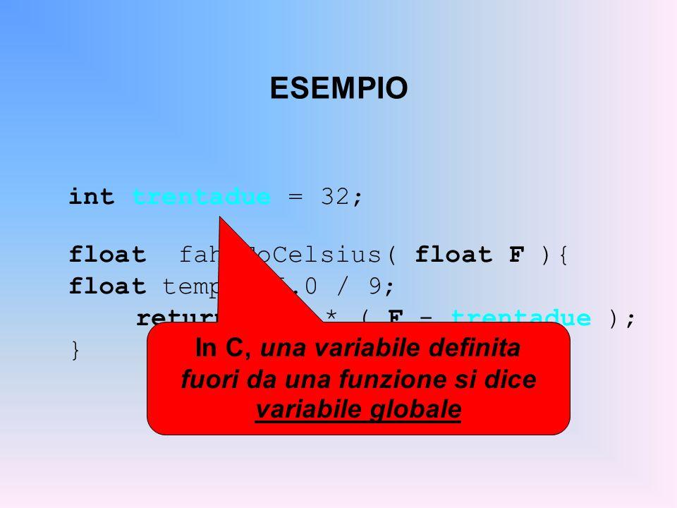 ESEMPIO int trentadue = 32; float fahrToCelsius( float F ){ float temp = 5.0 / 9; return temp * ( F - trentadue ); } In C, una variabile definita fuori da una funzione si dice variabile globale In effetti, il suo environment di definizione non coincide con quello di nessuna funzione (neppure con quello del main)