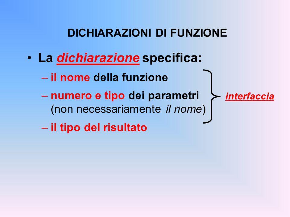La dichiarazione specifica: –il nome della funzione –numero e tipo dei parametri (non necessariamente il nome) –il tipo del risultato DICHIARAZIONI DI FUNZIONE interfaccia Il nome dei parametri non è necessario: può esserci, ma viene ignorato