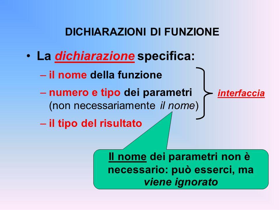 La dichiarazione specifica: –il nome della funzione –numero e tipo dei parametri (non necessariamente il nome) –il tipo del risultato DICHIARAZIONI DI FUNZIONE interfaccia Non deve stupire: esso avrebbe significato solo nell'environment della funzione, che qui non c'è.