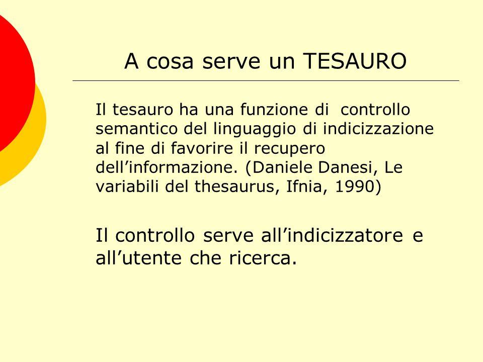 Cosa è un TESAURO In un Tesauro un termine esprime sempre uno ed un solo concetto e quel concetto è espresso sempre da uno e un solo termine (univocità semantica).