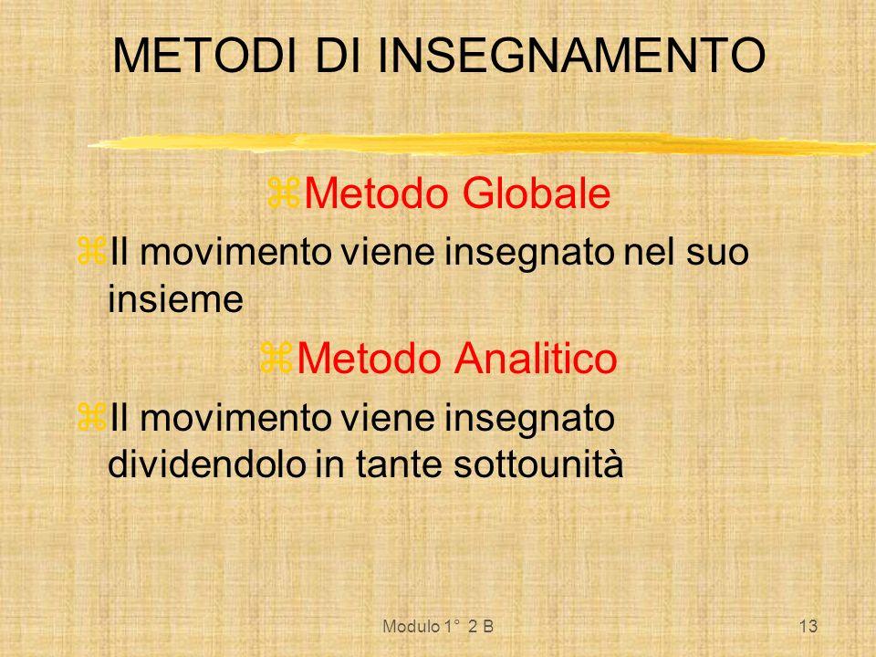 Modulo 1° 2 B14 METODI DI INSEGNAMENTO DEI GIOCHI SPORTIVI Presentazioni di modelli di comportamento.