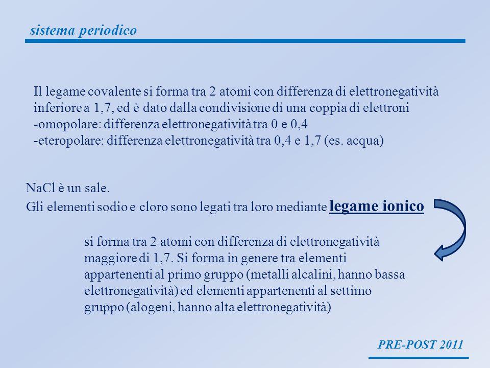 PRE-POST 2011 sistema periodico 5.