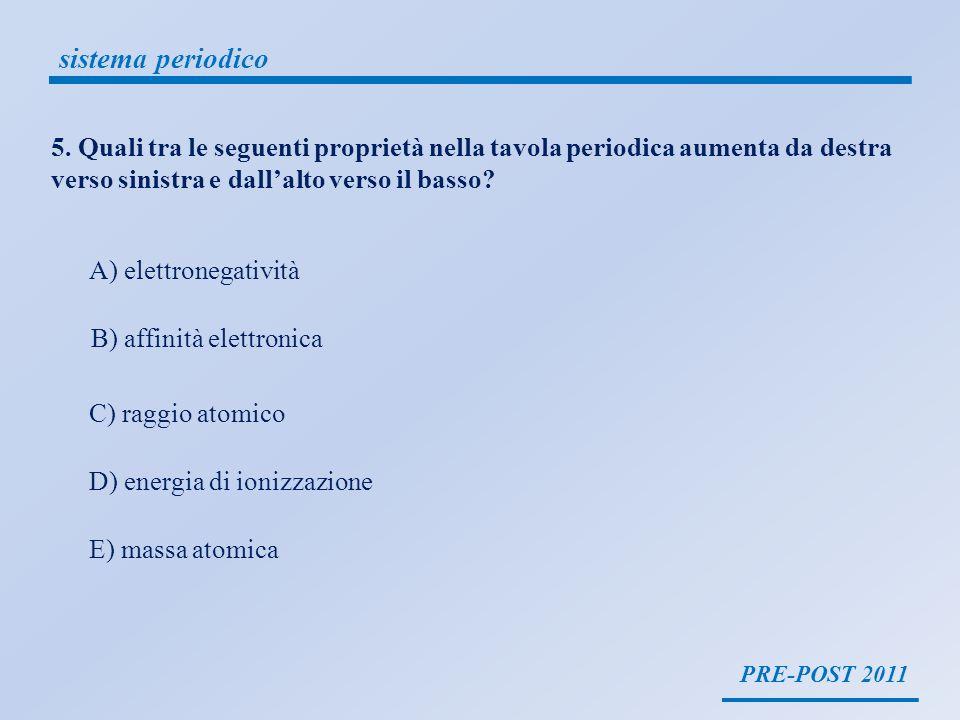 PRE-POST 2011 sistema periodico Il raggio atomico Energia di prima ionizzazione Affinità elettronica Elettronegatività C
