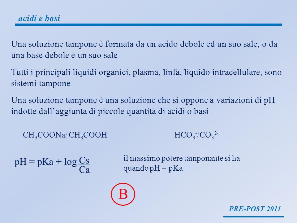 PRE-POST 2011 acidi e basi 15.