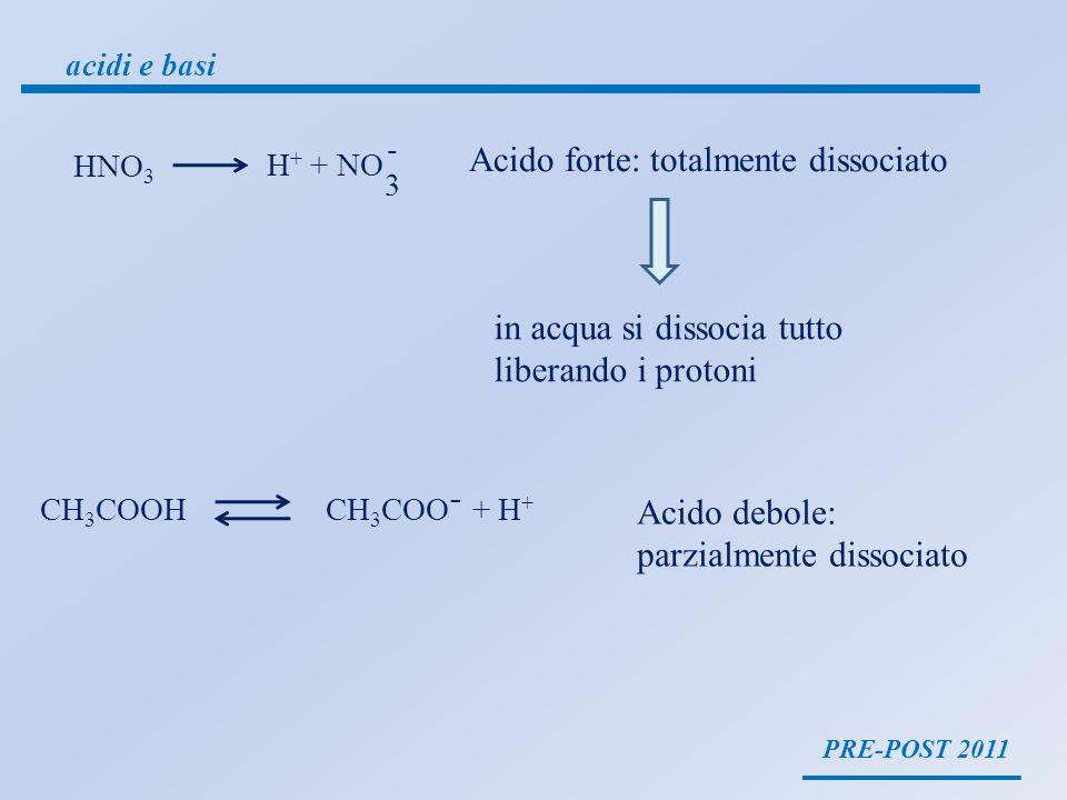 PRE-POST 2011 acidi e basi H 2 SO 4 H + + HSO 4 - H + + SO 4 2- HSO 4 - acido diprotico: ha 2 protoni, in acqua subisce 2 dissociazioni successive