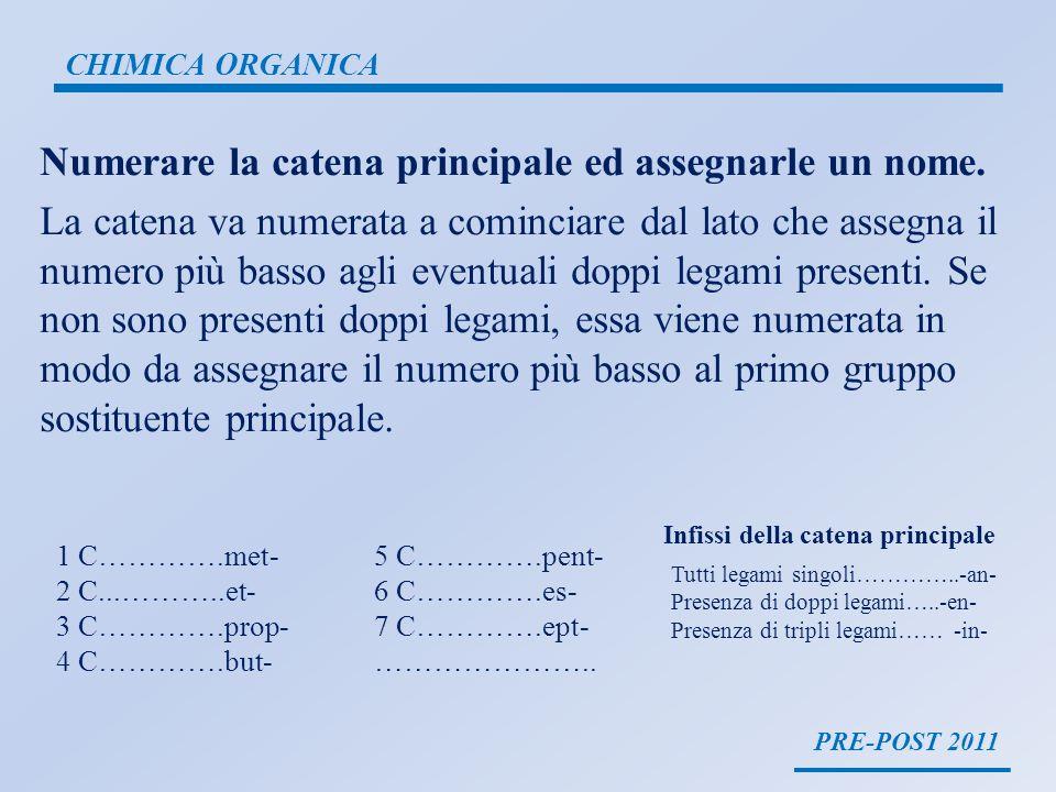 PRE-POST 2011 CHIMICA ORGANICA Assegnare il nome e il numero dordine ad ogni sostituente.