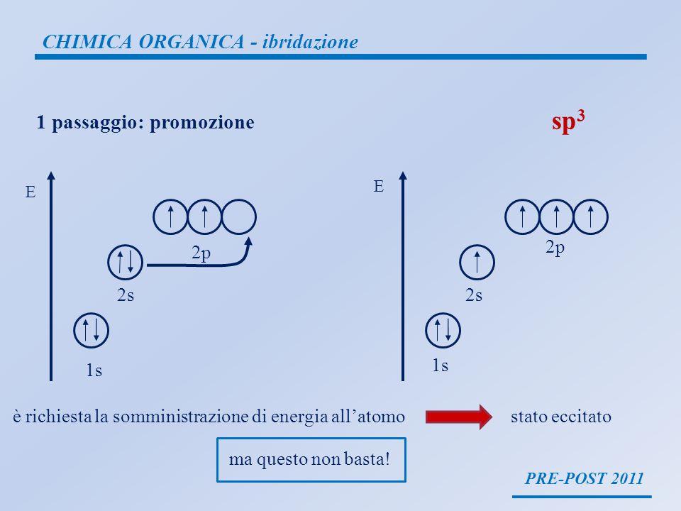 PRE-POST 2011 CHIMICA ORGANICA così i legami che si formerebbero non sarebbero equivalenti, perché latomo dovrebbe utilizzare orbitali diversi per forma ed energia E sp 3 1s 2 formazione di 4 orbitali ibridi isoenergetici 2 passaggio: ibridazione