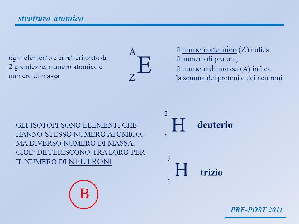 PRE-POST 2011 struttura atomica 3.Quale è la configurazione elettronica del potassio (Z 19).