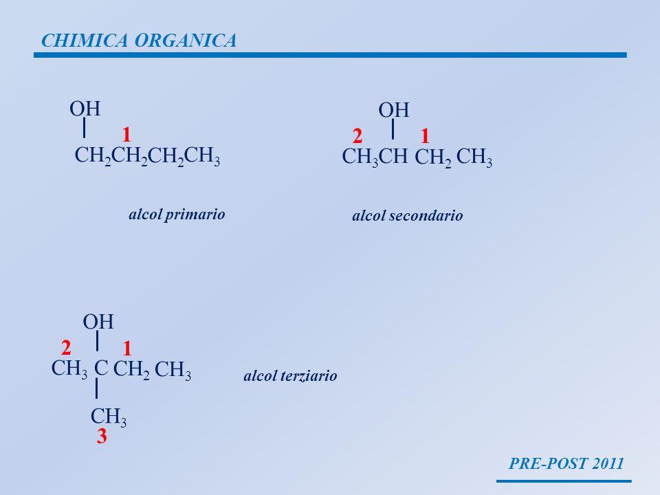 PRE-POST 2011 CHIMICA ORGANICA CH 3 CH CH 2 CH 3 OH CH 3 C CH 2 CH 3 O ox alcol secondario chetone CH 2 CH 3 OH ox CCH 2 CH 3 O H alcol primario aldeide CH 3 CCH 2 CH 3 OH CH 3 ox NO.