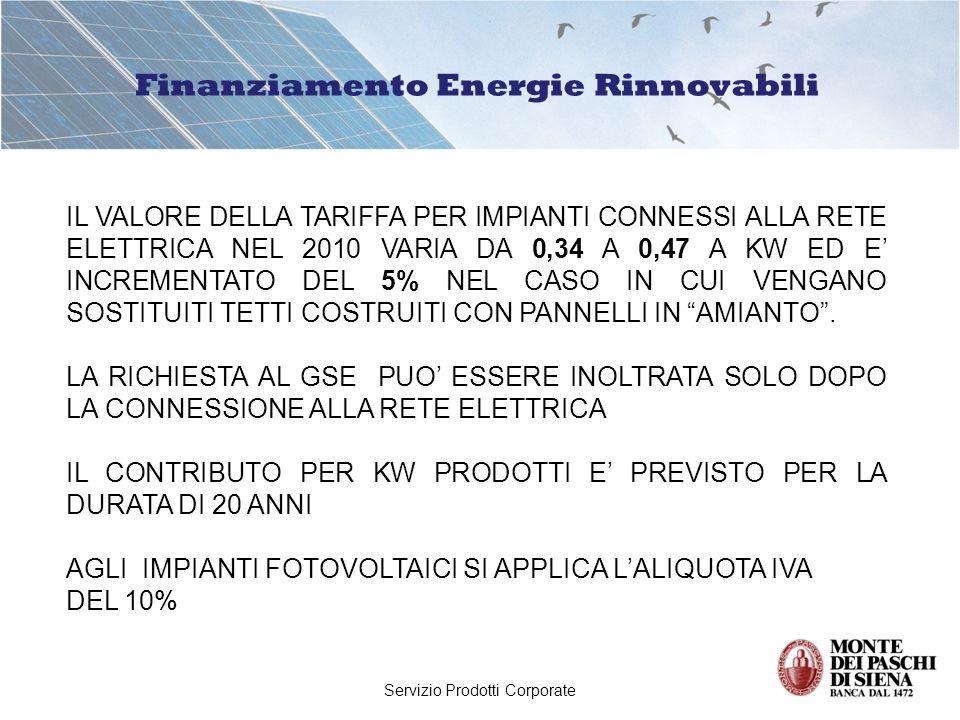 Servizio Prodotti Corporate Finanziamento Energie Rinnovabili