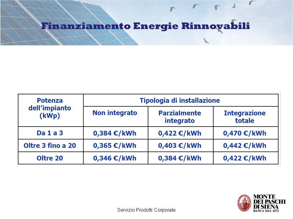 Servizio Prodotti Corporate Finanziamento Energie Rinnovabili Ipotesi per il futuro Conto Energia Architettura del nuovo Decreto Le prossime tariffe saranno articolate per: intervalli di potenza: 1- 3 - 20 - 200 - 1000 Kw tipologia installativa: - impianti su edifici - altri impianti Sono inoltre previste specifiche tariffe per: impianti fotovoltaici integrati con caratteristiche innovative impianti fotovoltaici a concentrazione
