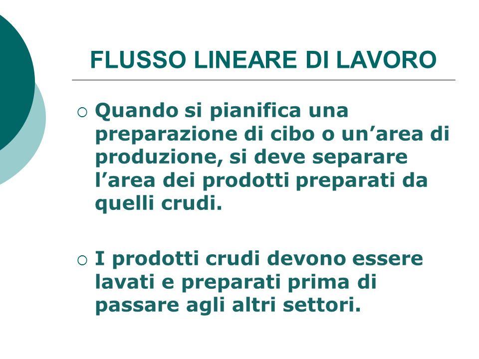 FLUSSO LINEARE DI LAVORO IL FLUSSO DI LAVORO DEVE AVANZARE SEMPRE IN UNUNICA DIREZIONE CRUDI COTTI