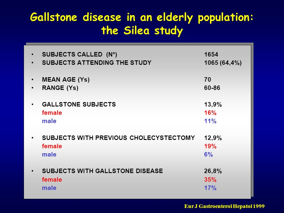 Prevalence of gallstones in 675 Chilean subjects older than 10 years 0 10 20 30 40 50 60 70 10-1920-2930-3940-49 AGE PERCENT % male female Marinovic, 1972