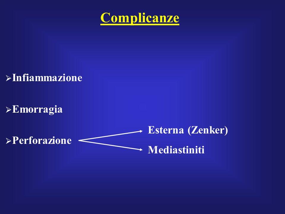 Diverticoli esofagei: Immagini radiologiche… …ed endoscopiche!!!