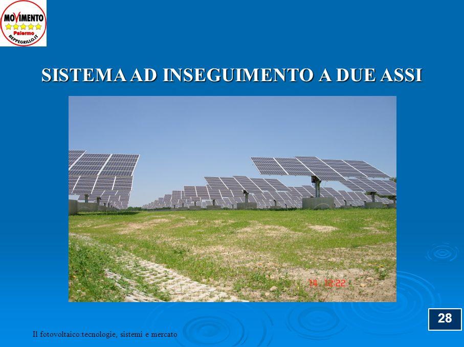 29 CONFRONTO TRA I SISTEMI FISSI E AD INSEGUIMENTO (*) TipologiaProduzione attesa (kWh/kWp) Produzione rispetto impianto fisso Occupazione del terreno (ha/MW) Fisso ad esposizione ottimale 1360100 %2,2 Biassale1870137 %4,5 Monoassiale orizzontale ( asse N-S) 1700125 %3 Monoassiale inclinato (asse N-S) 1820134 %4,5 (*) simulazione svolta per una località del sud-Italia Il fotovoltaico:tecnologie, sistemi e mercato