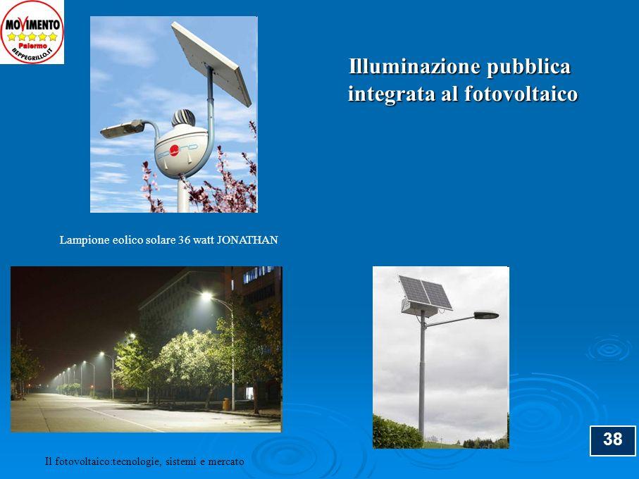 39 Il fotovoltaico:tecnologie, sistemi e mercato Pensilina per parcheggio fotovoltaica Copertura per parcheggio fotovoltaica Coperture su tetti di edifici pubblici e privati Parcheggi e coperture