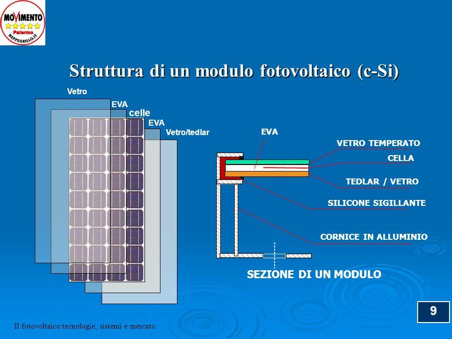 10 Moduli fotovoltaici al silicio cristallino MODULO AL SILICIO MONOCRISTALLINO MODULO AL SILICIO POLICRISTALLINO Il fotovoltaico:tecnologie, sistemi e mercato