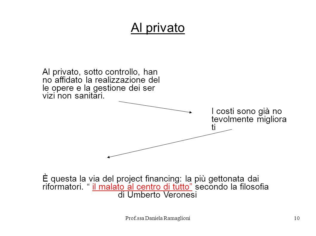 Prof.ssa Daniela Ramaglioni11 Regione Toscana Enrico Rossi: ass salute Toscana anche noi sperimenteremo nei nuovi 4 ospedali, la formula del project financing, per cui alcuni servizi non sanitari, verranno gestiti da privati.