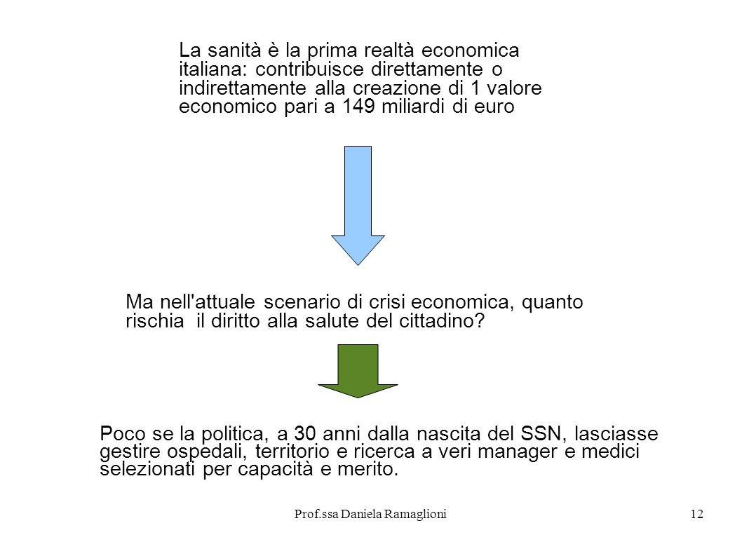 Prof.ssa Daniela Ramaglioni13 La sanità attira.