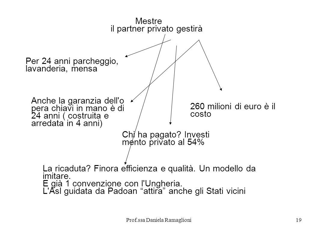 Prof.ssa Daniela Ramaglioni20 Nulla da imitare invece a Napoli: il nuovo Ospedale del mare, che doveva nascere con le stesse caratteristiche di Mestre è tuttora un costoso scheletro arenato nella burocrazia.