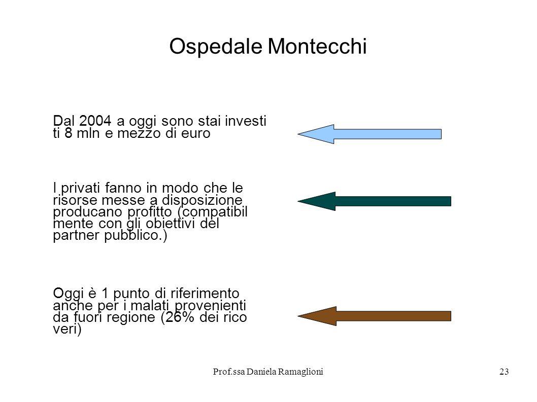 Prof.ssa Daniela Ramaglioni24 insomma...L ospedale di Suzzaro oggi eroga cure a carico del SSN.