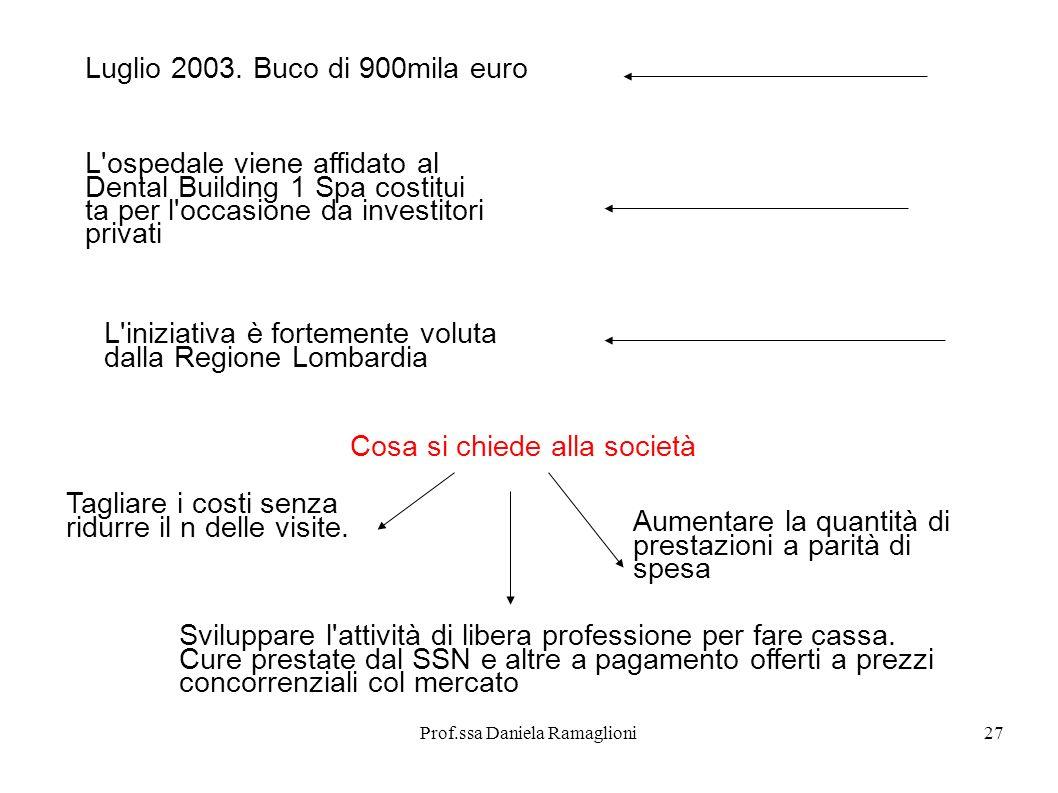 Prof.ssa Daniela Ramaglioni28 I risultati sperati non arrivano.