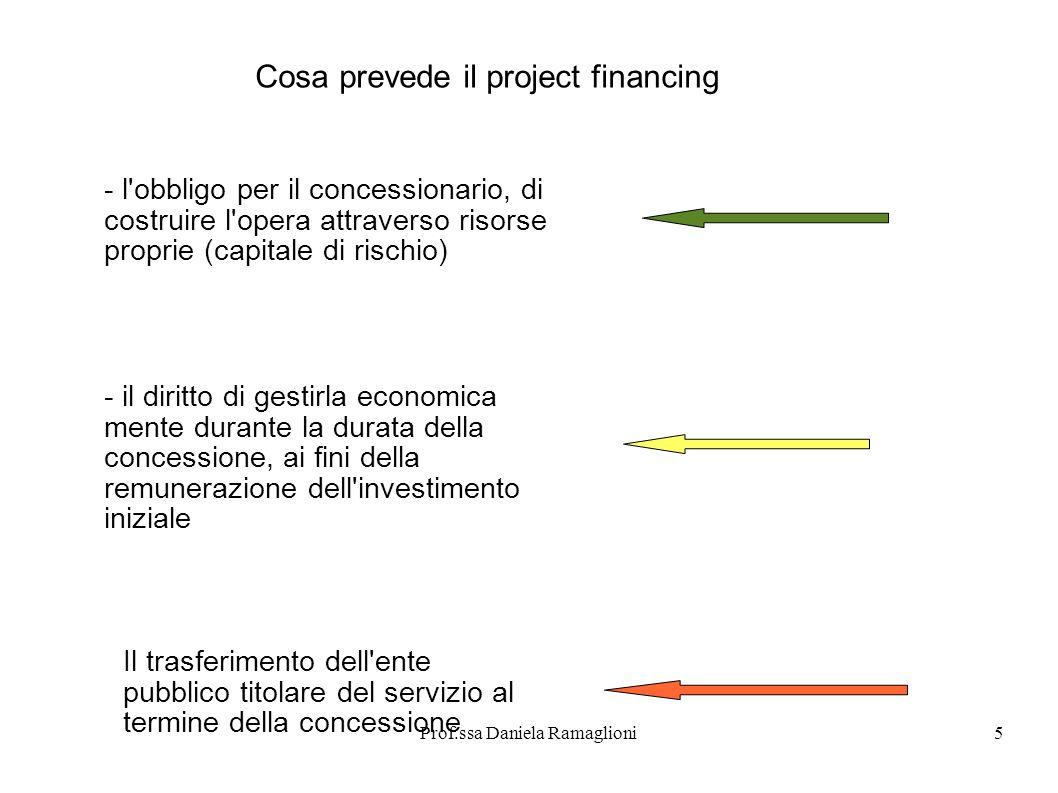 Prof.ssa Daniela Ramaglioni6 SANITA : ILPRIVATO CURA IL PUBBLICO
