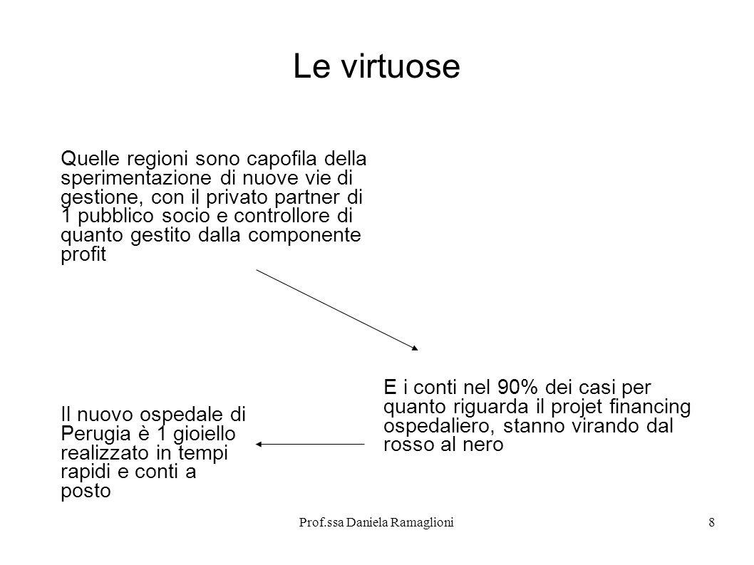 Prof.ssa Daniela Ramaglioni9 Veneto Al Veneto piace la cogestione.