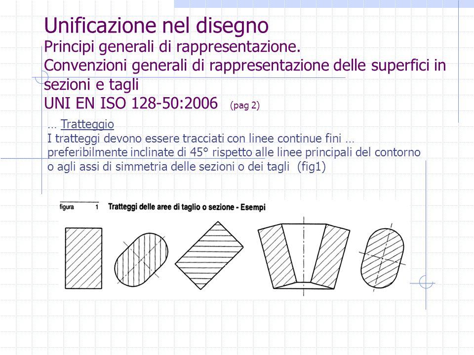 Unificazione nel disegno … Tratteggio Superfici diverse appartenenti allo stesso pezzo devono essere tratteggiete in modo identico.